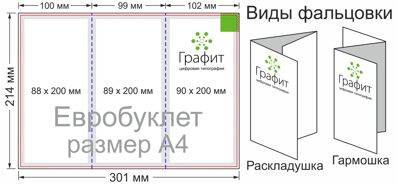 Стандартный размер открытки в иллюстраторе, своими